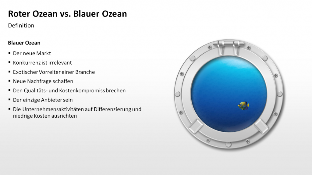 Blue Ocean Strategie Blauer Ozean