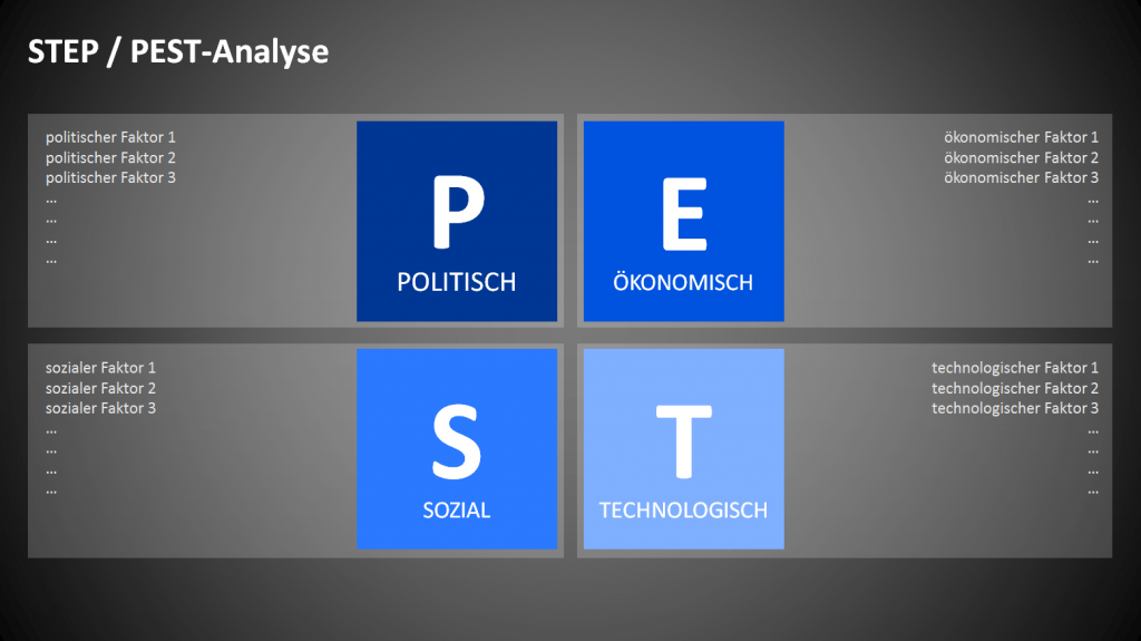 PEST Analyse PowerPoint