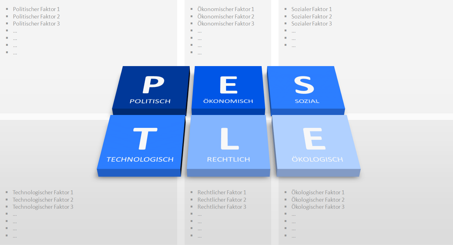 pest analysis of software industries india