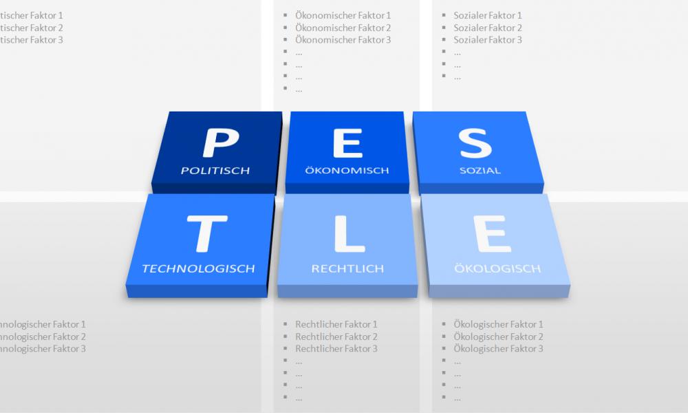 So Bearbeiten Sie Eine Step Analyse In Powerpoint Presentationload