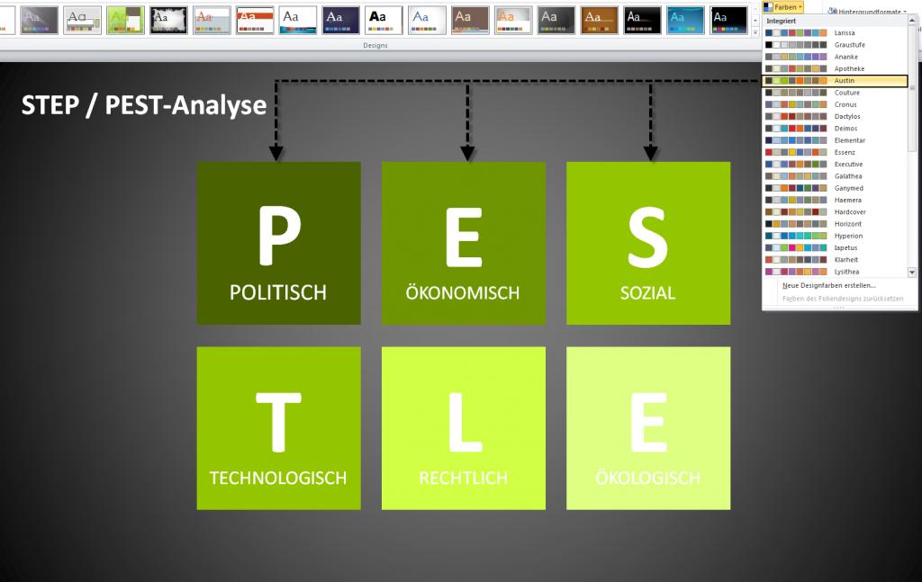 STEP Analyse PowerPoint Praesentation