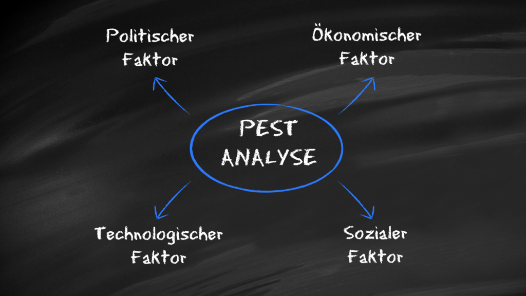 PowerPoint PEST Analyse