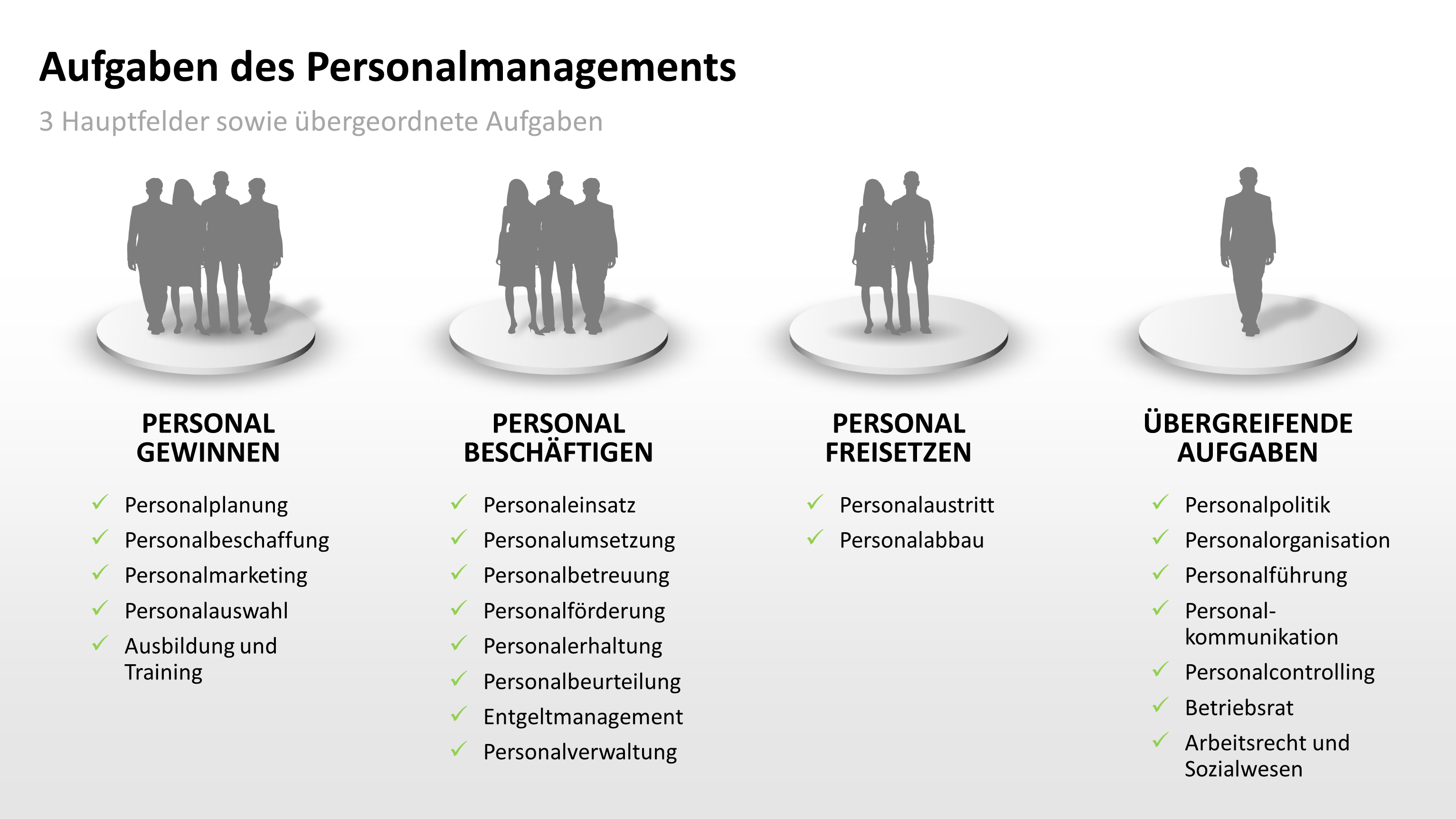 personality management Do you see yourself in any of these time management personality types if so, it's time for a close look at how to manage time better.