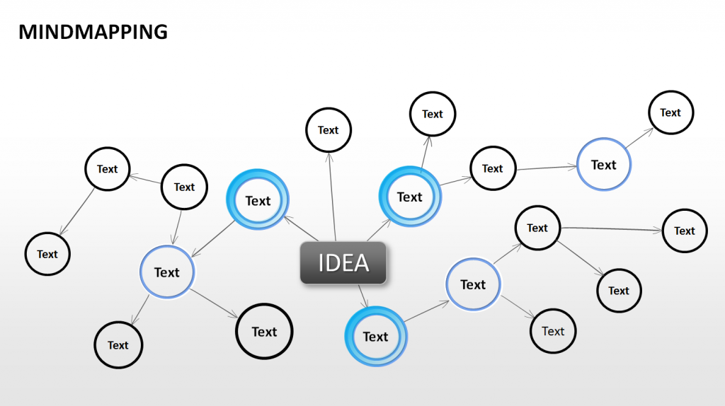 PowerPoint MindMap