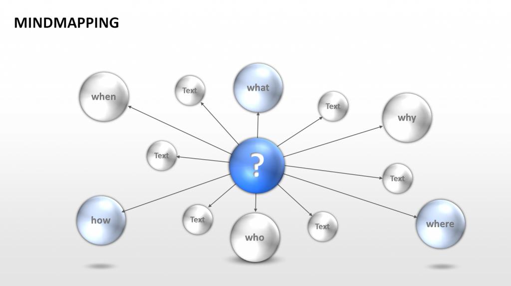 PowerPoint Vorlage MindMap