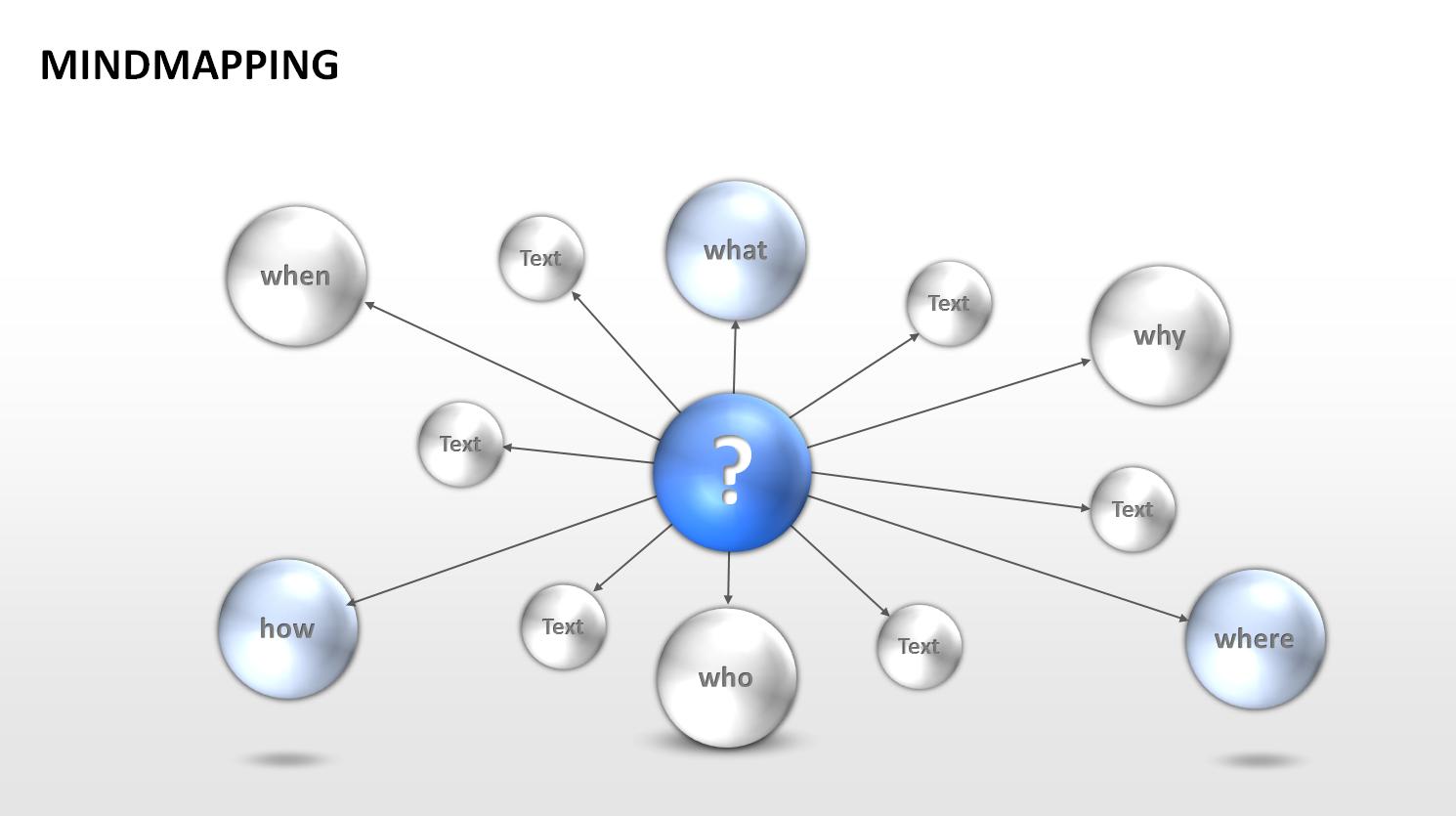 Mit MindMaps Ideen visualisieren und Projekte planen ...