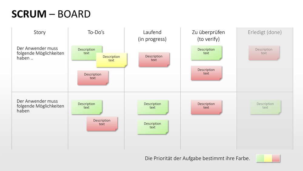 powerpoint scrum board