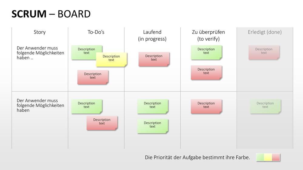 powerpoint scrum board