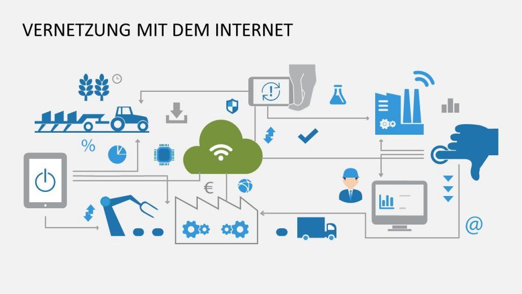 """Präsentieren Sie das CeBIT-Trendthema """"Internet der Dinge"""" mit unserer hochwertigen PowerPoint-Vorlage"""