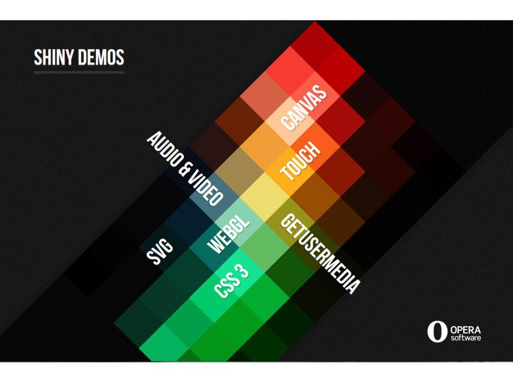 Shiny Demos