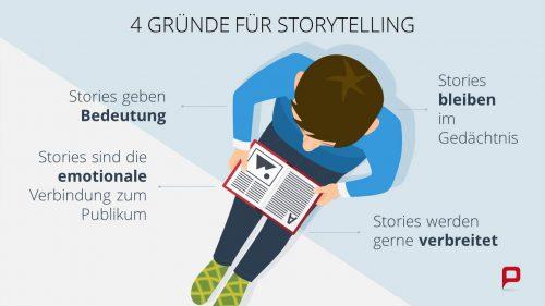Storytelling1