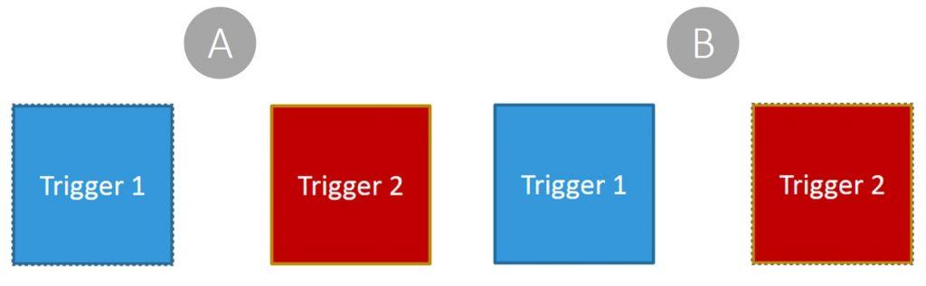 Ohne PC-Maus Trigger und Effekte auslösen