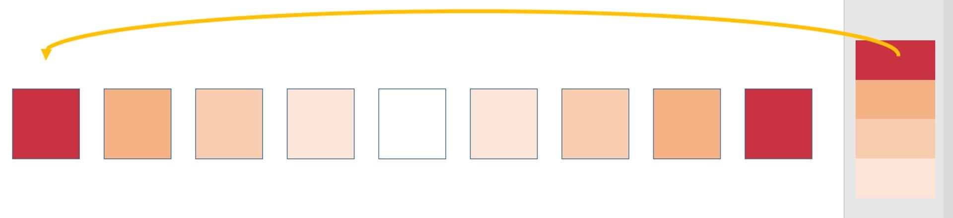 Farbschema Pipettenfunktion