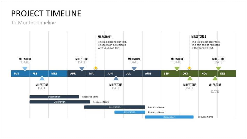 Wie Sie Projektpläne und Timelines effektiv in PowerPoint einsetzen ...