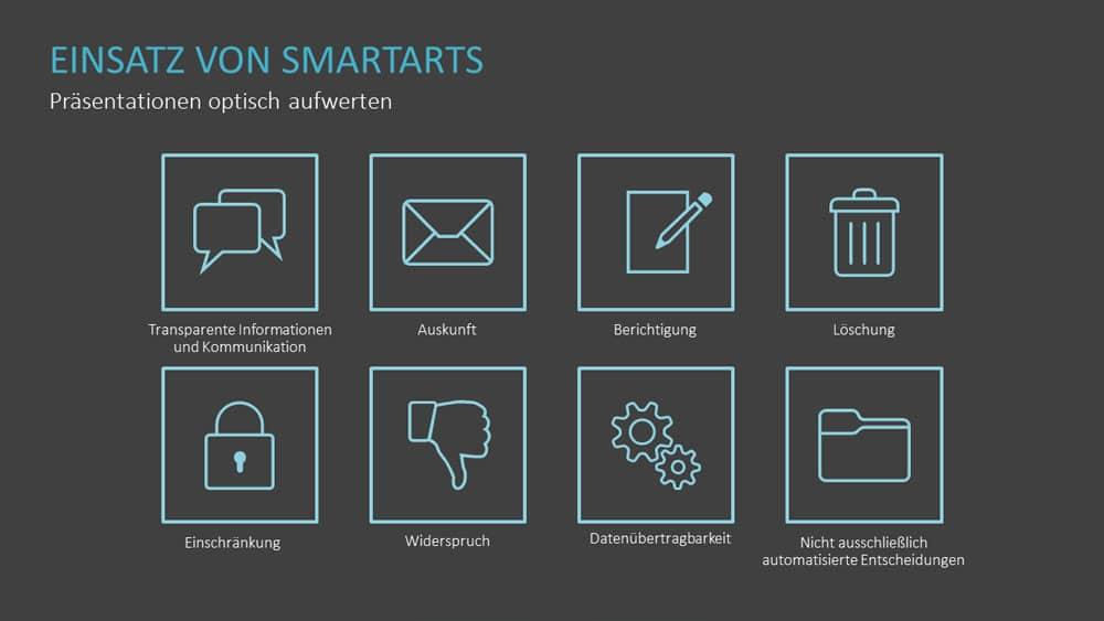 Einsatz von SmartArts