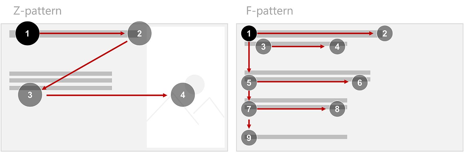 Action Titles in PowerPoint darstellen