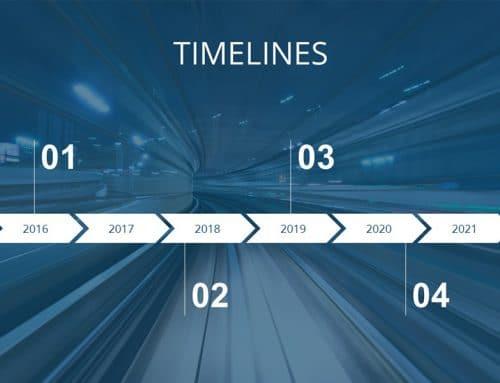 Wie Sie Timeline Charts mit PowerPoint selbst erstellen können