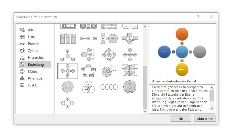 PowerPoint MindMap Nutzung von SmartArt