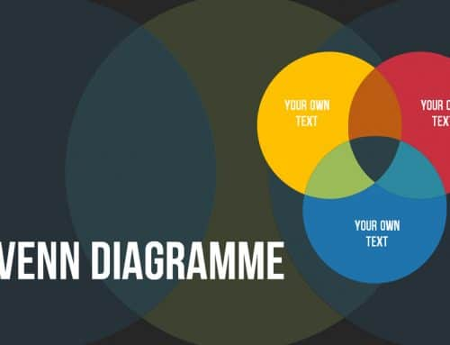 Venn-Diagramme in PowerPoint erstellen