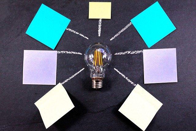 PowerPoint MindMap Verbindung Gehirn Gedanken Konzepte
