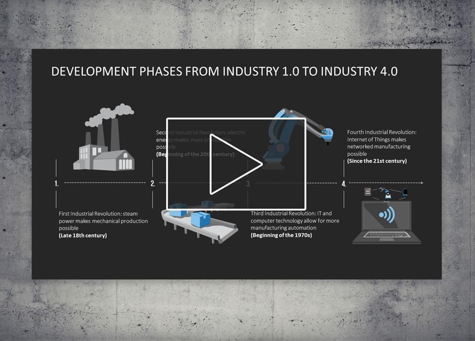 Multimedia & Animation mit PowerPoint _http://www.presentationload.de/seminar-multimedia-und-animationen.html